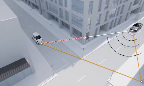An illustration of how AI and radar are combined to track speeders around corners.